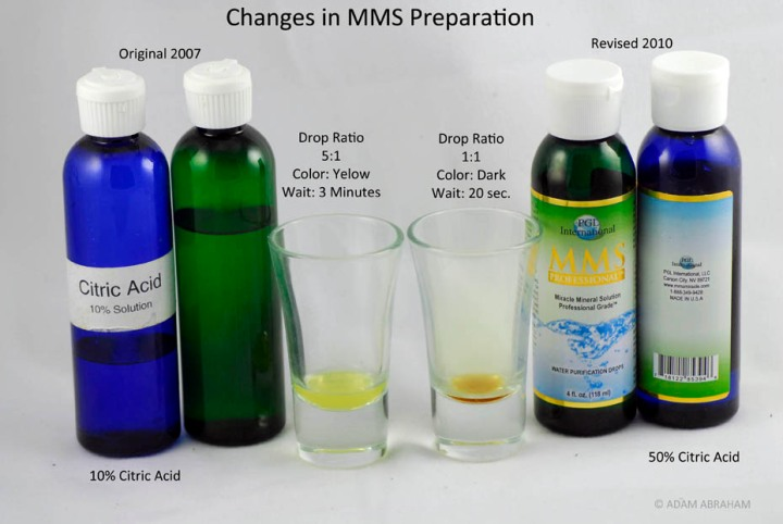 Has Anyone Tried MMS Or Detox For A Cure In Herpes? 2