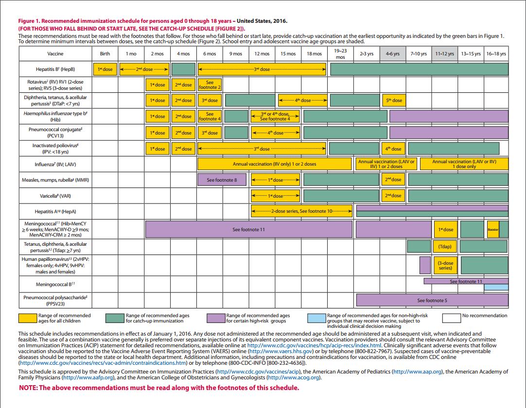 vaccine_dosing_schedule_2016
