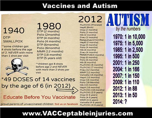vaccines_n_autism